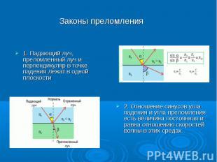 Законы преломления 1. Падающий луч, преломленный луч и перпендикуляр в точке пад