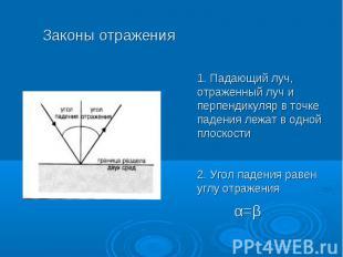 Законы отражения 1. Падающий луч, отраженный луч и перпендикуляр в точке падения