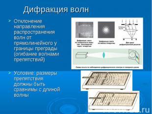Дифракция волн Отклонение направления распространения волн от прямолинейного у г