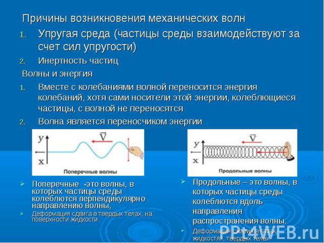 Причины возникновения механических волн Упругая среда (частицы среды взаимодействуют за счет сил упругости)Инертность частиц Волны и энергияВместе с колебаниями волной переносится энергия колебаний, хотя сами носители этой энергии, колеблющиеся част…