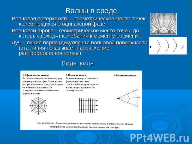 Волны в среде.Волновая поверхность – геометрическое место точек, колеблющихся в одинаковой фазеВолновой фронт – геометрическое место точек, до которых доходят колебания к моменту времени tЛуч – линия перпендикулярная волновой поверхности (эта линия …