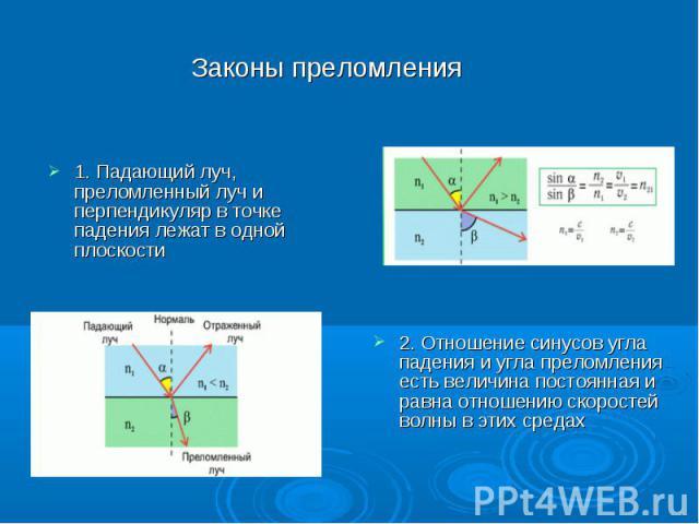 Законы преломления 1. Падающий луч, преломленный луч и перпендикуляр в точке падения лежат в одной плоскости2. Отношение синусов угла падения и угла преломления есть величина постоянная и равна отношению скоростей волны в этих средах