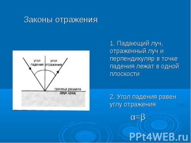 Законы отражения 1. Падающий луч, отраженный луч и перпендикуляр в точке падения лежат в одной плоскости2. Угол падения равен углу отражения