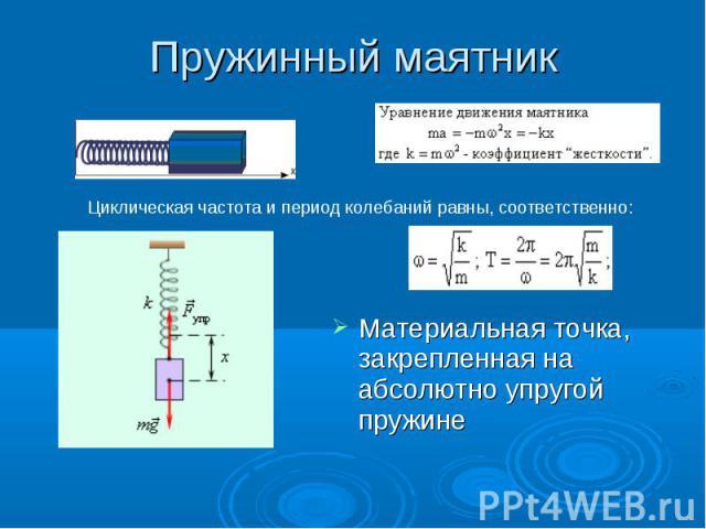Пружинный маятник Циклическая частота и период колебаний равны, соответственно: Материальная точка, закрепленная на абсолютно упругой пружине