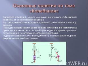 Основные понятия по теме «Колебания» Амплитуда колебаний- модуль максимального о