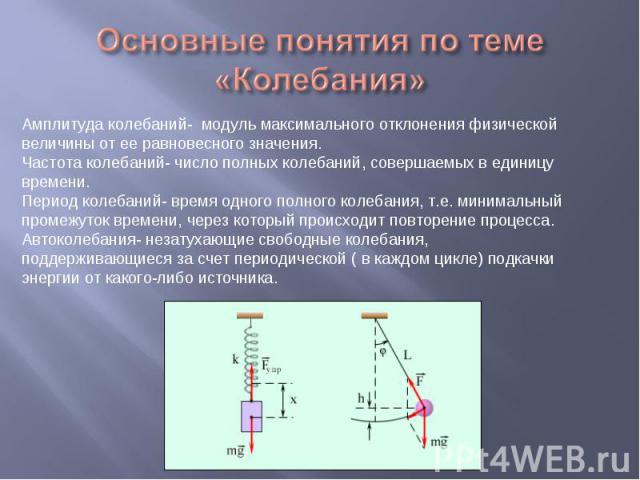 Основные понятия по теме «Колебания» Амплитуда колебаний- модуль максимального отклонения физической величины от ее равновесного значения.Частота колебаний- число полных колебаний, совершаемых в единицу времени.Период колебаний- время одного полного…