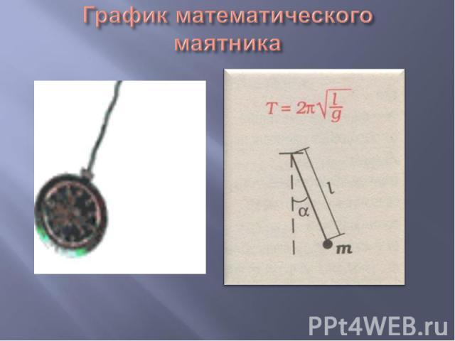 График математического маятника
