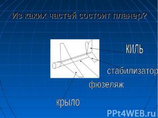Из каких частей состоит планер?