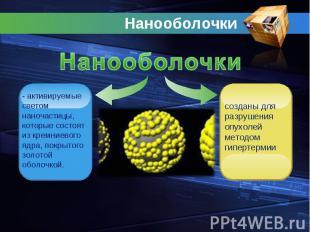 Нанооболочки Нанооболочки- активируемые светом наночастицы, которые состоят из к