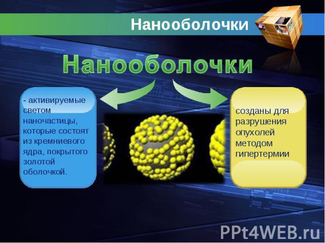Нанооболочки Нанооболочки- активируемые светом наночастицы, которые состоят из кремниевого ядра, покрытого золотой оболочкой.созданы для разрушения опухолей методомгипертермии