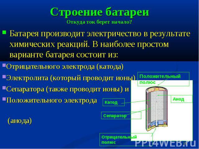 Строение батареиОткуда ток берет начало? Батарея производит электричество в результате химических реакций. В наиболее простом варианте батарея состоит из:Отрицательного электрода (катода)Электролита (который проводит ионы) Сепаратора (также проводит…