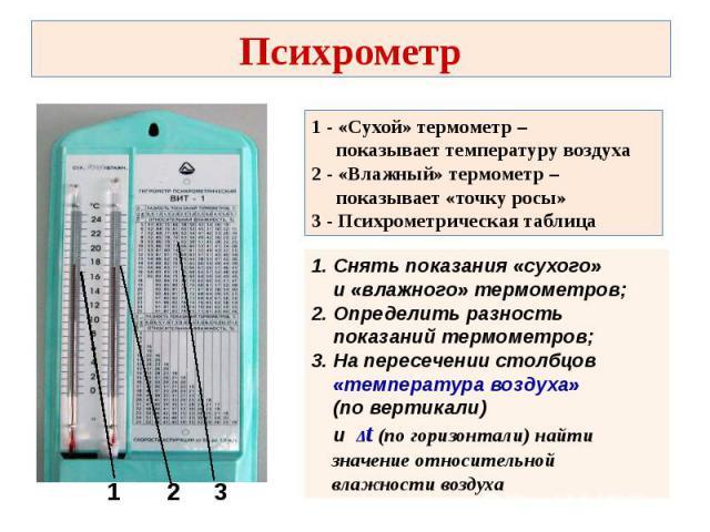 Психрометр 1 - «Сухой» термометр – показывает температуру воздуха2 - «Влажный» термометр – показывает «точку росы»3 - Психрометрическая таблица1. Снять показания «сухого» и «влажного» термометров;2. Определить разность показаний термометров;3. На пе…