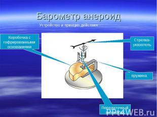 Барометр анероид Устройство и принцип действияКоробочка с гофрированными основан