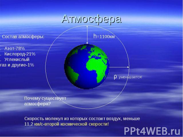 Атмосфера Состав атмосферы:Азот-78%Кислород-21%Углекислый газ и другие-1%Почему существует атмосфера?Скорость молекул из которых состоит воздух, меньше 11,2 км/с-второй космической скорости!