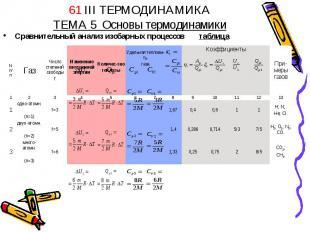 61 III ТЕРМОДИНАМИКАТЕМА 5 Основы термодинамики Сравнительный анализ изобарных п
