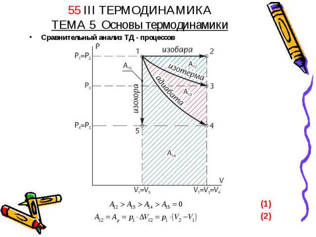 55 III ТЕРМОДИНАМИКАТЕМА 5 Основы термодинамики Сравнительный анализ ТД - процессов