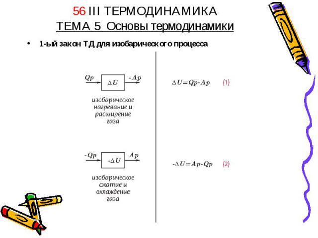 56 III ТЕРМОДИНАМИКАТЕМА 5 Основы термодинамики 1-ый закон ТД для изобарического процесса
