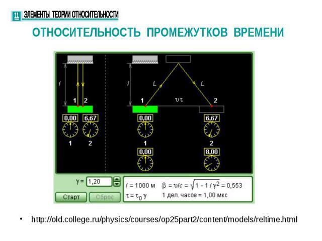 ОТНОСИТЕЛЬНОСТЬ ПРОМЕЖУТКОВ ВРЕМЕНИ http://old.college.ru/physics/courses/op25part2/content/models/reltime.html