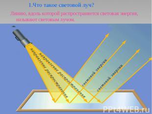1.Что такое световой луч? Линию, вдоль которой распространяется световая энергия