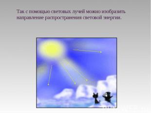 Так с помощью световых лучей можно изобразить направление распространения светов