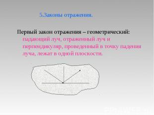 5.Законы отражения. Первый закон отражения – геометрический: падающий луч, отраж