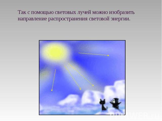 Так с помощью световых лучей можно изобразить направление распространения световой энергии.