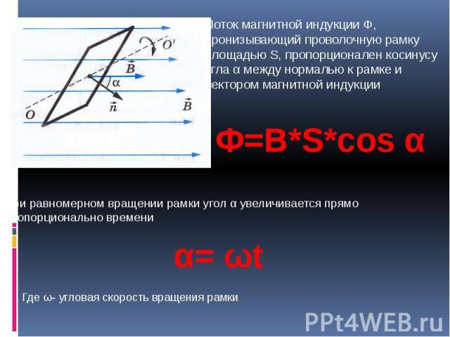 Поток магнитной индукции Ф, пронизывающий проволочную рамку площадью S, пропорционален косинусу угла α между нормалью к рамке и вектором магнитной индукцииПри равномерном вращении рамки угол α увеличивается прямо пропорционально времениГде ω- углова…