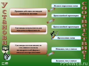 УстановиПринцип действия световодов основан на явленииСветоводы используются для