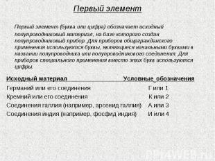 Первый элемент Первый элемент (буква или цифра) обозначает исходный полупроводни