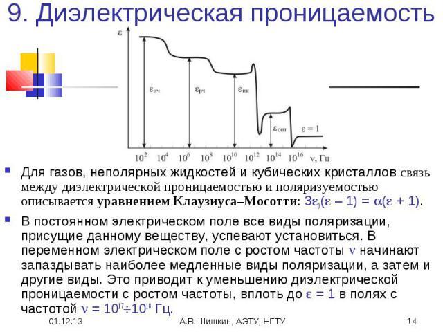 9. Диэлектрическая проницаемость Для газов, неполярных жидкостей и кубических кристаллов связь между диэлектрической проницаемостью и поляризуемостью описывается уравнением Клаузиуса–Мосотти: 30( – 1) = ( + 1).В постоянном электрическом поле все вид…