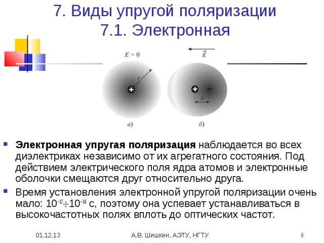 7. Виды упругой поляризации7.1. Электронная Электронная упругая поляризация наблюдается во всех диэлектриках независимо от их агрегатного состояния. Под действием электрического поля ядра атомов и электронные оболочки смещаются друг относительно дру…