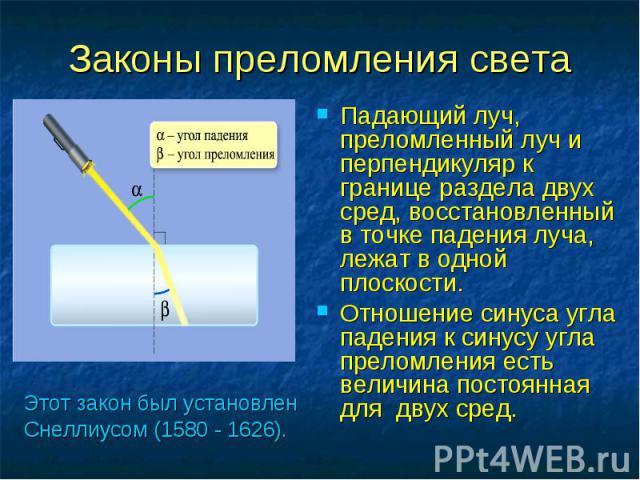 Законы преломления света Падающий луч, преломленный луч и перпендикуляр к границе раздела двух сред, восстановленный в точке падения луча, лежат в одной плоскости. Отношение синуса угла падения к синусу угла преломления есть величина постоянная для …