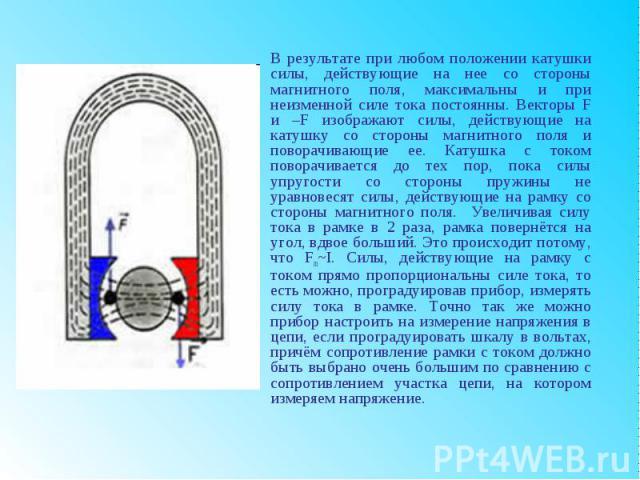 В результате при любом положении катушки силы, действующие на нее со стороны магнитного поля, максимальны и при неизменной силе тока постоянны. Векторы F и –F изображают силы, действующие на катушку со стороны магнитного поля и поворачивающие ее. Ка…