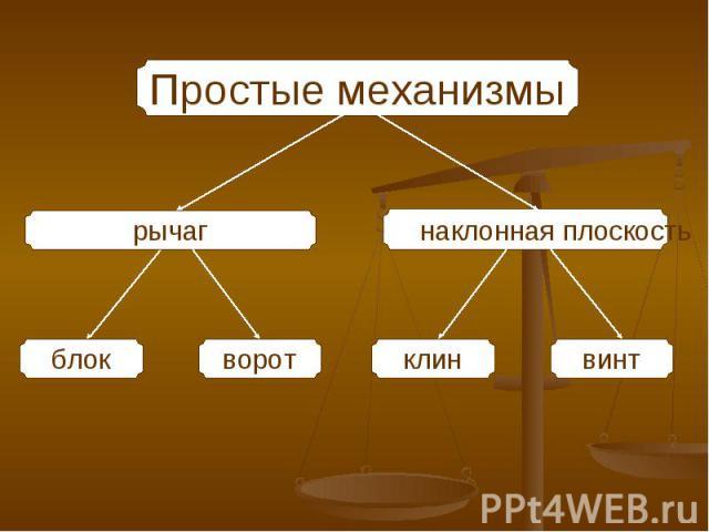 Простые механизмы