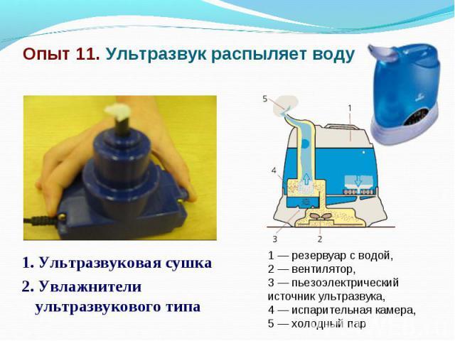 Опыт 11. Ультразвук распыляет воду 1. Ультразвуковая сушка 2. Увлажнители ультразвукового типа1— резервуар с водой, 2— вентилятор,3— пьезоэлектрический источник ультразвука, 4— испарительная камера, 5— холодный пар