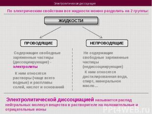 По электрическим свойствам все жидкости можно разделить на 2 группы: ЖИДКОСТИПРО