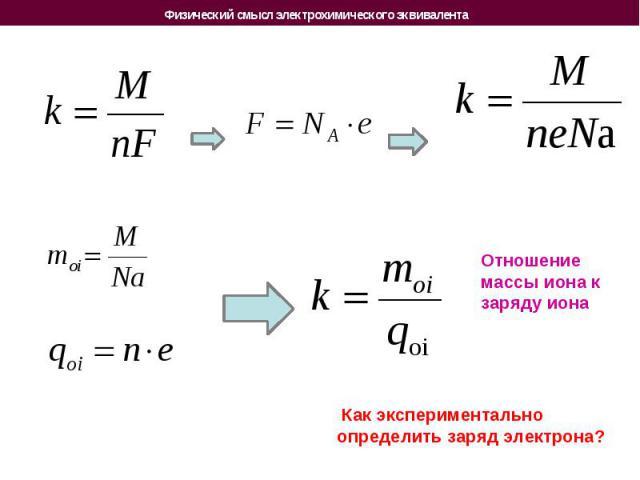 Отношение массы иона к заряду иона Как экспериментально определить заряд электрона?