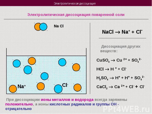 Электролитическая диссоциация поваренной соли При диссоциации ионы металлов и водорода всегда заряжены положительно, а ионы кислотных радикалов и группы ОН - отрицательно