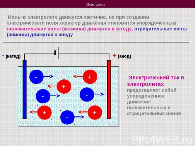 Ионы в электролите движутся хаотично, но при создании электрического поля характер движения становится упорядоченным: положительные ионы (катионы) движутся к катоду, отрицательные ионы (анионы) движутся к аноду Электрический ток в электролитах предс…