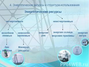 4. Энергетические ресурсы и структура использования