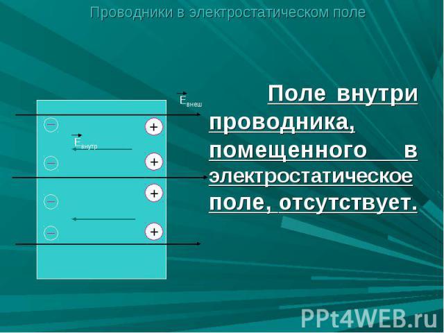 Проводники в электростатическом поле Поле внутри проводника, помещенного в электростатическое поле, отсутствует.