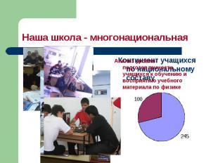 Наша школа - многонациональная Анализ уровня подготовленности учащихся к обучени