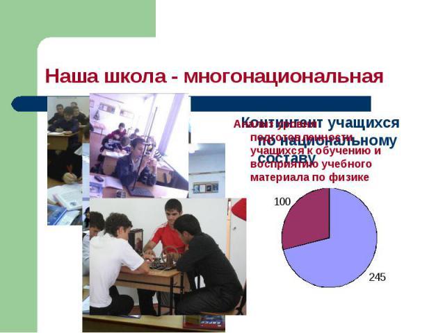 Наша школа - многонациональная Анализ уровня подготовленности учащихся к обучению и восприятию учебного материала по физике