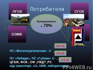Потребители ПС «Металлургическая» U ПС «Лебеди», ПС «Губкин» UЦГБЖ, ФОК , ОФ ,УЖ