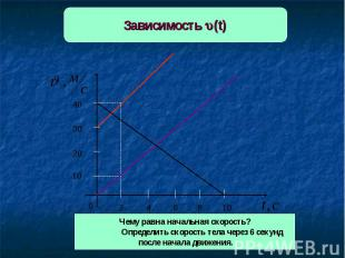 Зависимость (t) Чему равна начальная скорость?Определить скорость тела через 6 с