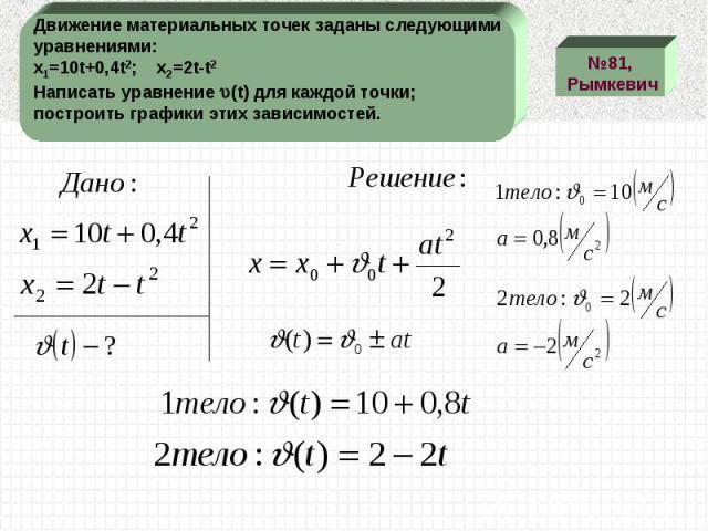 Движение материальных точек заданы следующимиуравнениями:x1=10t+0,4t2; x2=2t-t2Написать уравнение (t) для каждой точки;построить графики этих зависимостей.№81, Рымкевич