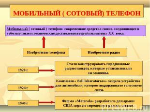 МОБИЛЬНЫЙ ( СОТОВЫЙ) ТЕЛЕФОНМобильный ( сотовый ) телефон- современное средство