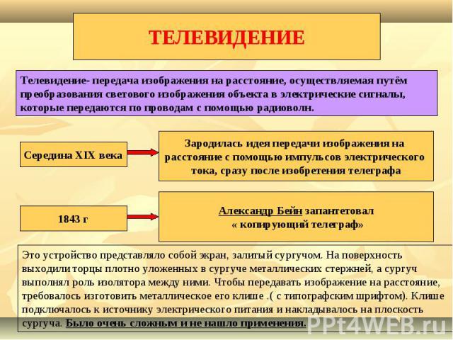 ТЕЛЕВИДЕНИЕ Телевидение- передача изображения на расстояние, осуществляемая путём преобразования светового изображения объекта в электрические сигналы, которые передаются по проводам с помощью радиоволн.Середина XIX векаЗародилась идея передачи изоб…