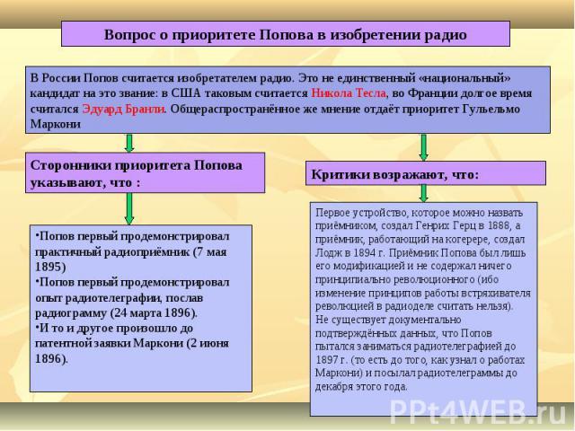 Вопрос о приоритете Попова в изобретении радиоВ России Попов считается изобретателем радио. Это не единственный «национальный» кандидат на это звание: в США таковым считается Никола Тесла, во Франции долгое время считался Эдуард Бранли. Общераспрост…