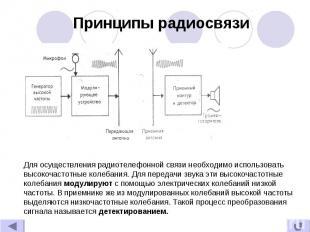 Принципы радиосвязи Для осуществления радиотелефонной связи необходимо использов